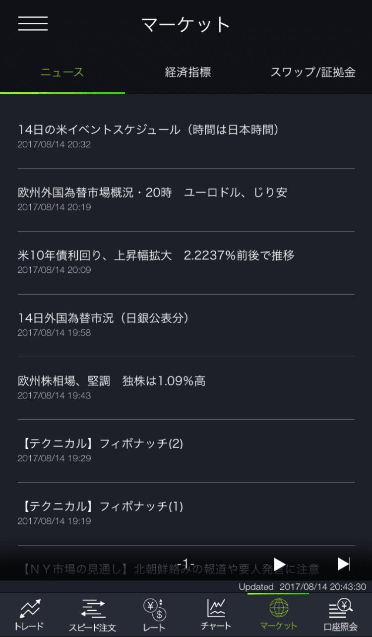 FXスマホアプリの経済ニュース表示画面