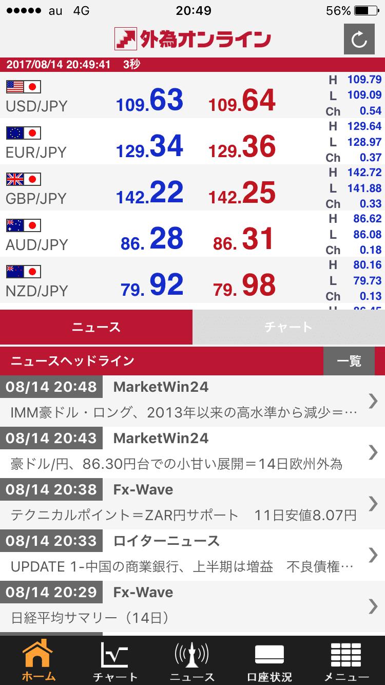 外為オンライン TOP画面