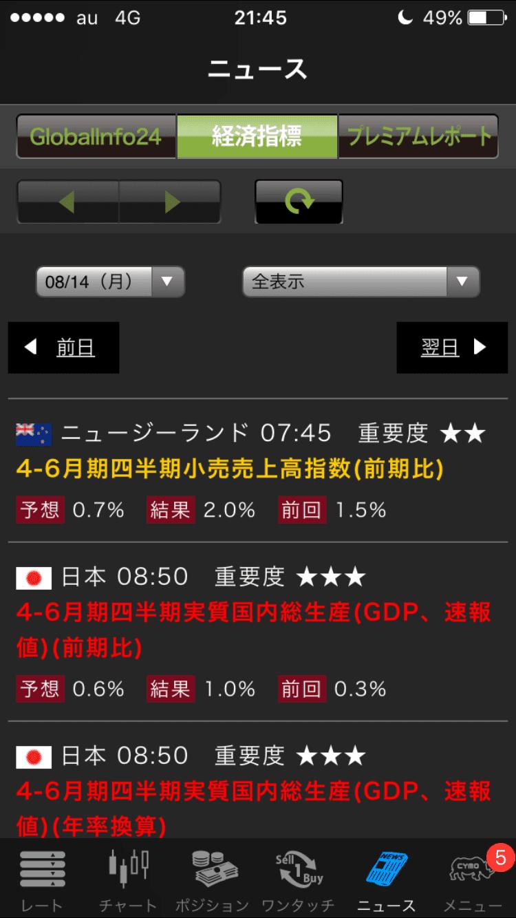 YJFX ニュース画面