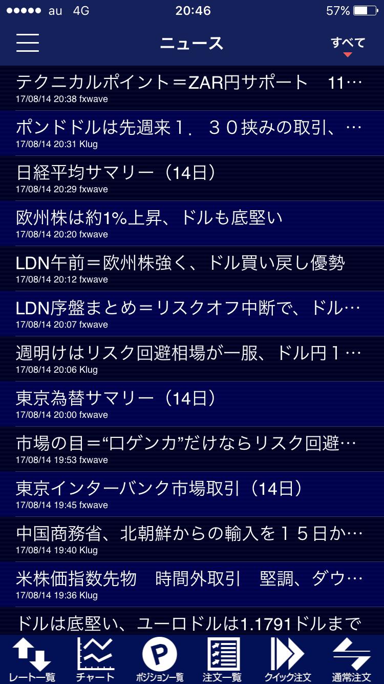 ヒロセ通商のニュース画面