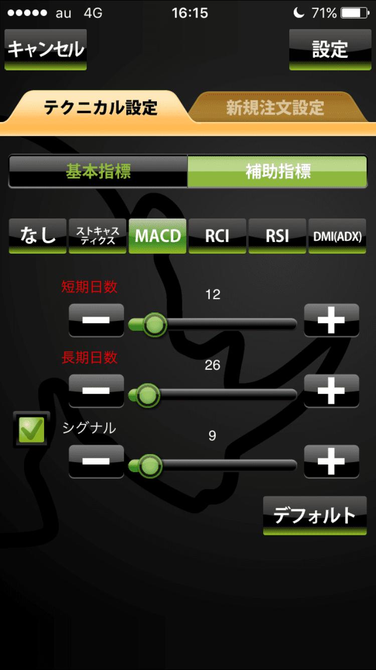 YJFX!のテクニカル補助指標選択画面