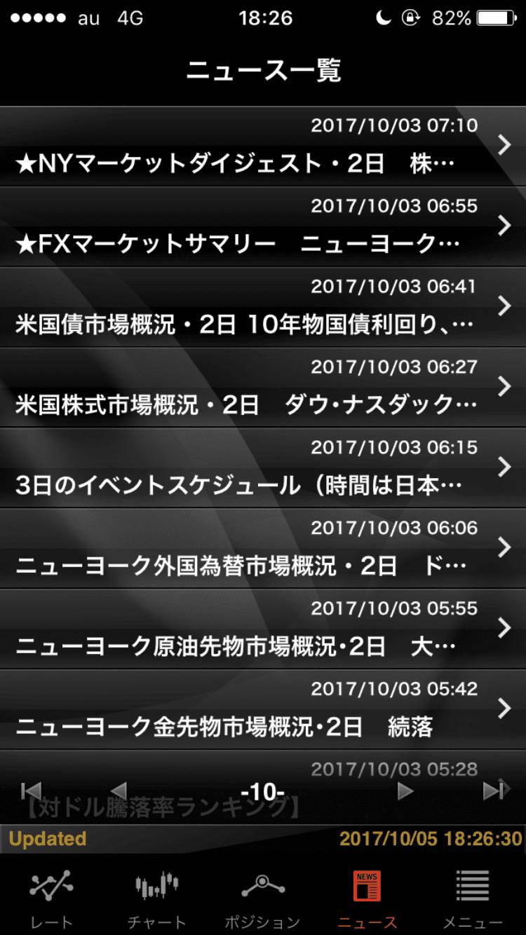 外為ジャパンアプリのニュース画面