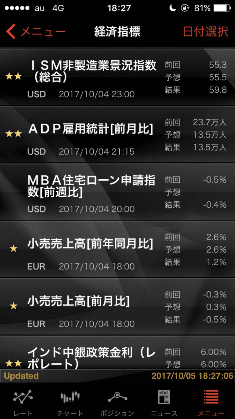 外為ジャパンアプリの経済指標画面