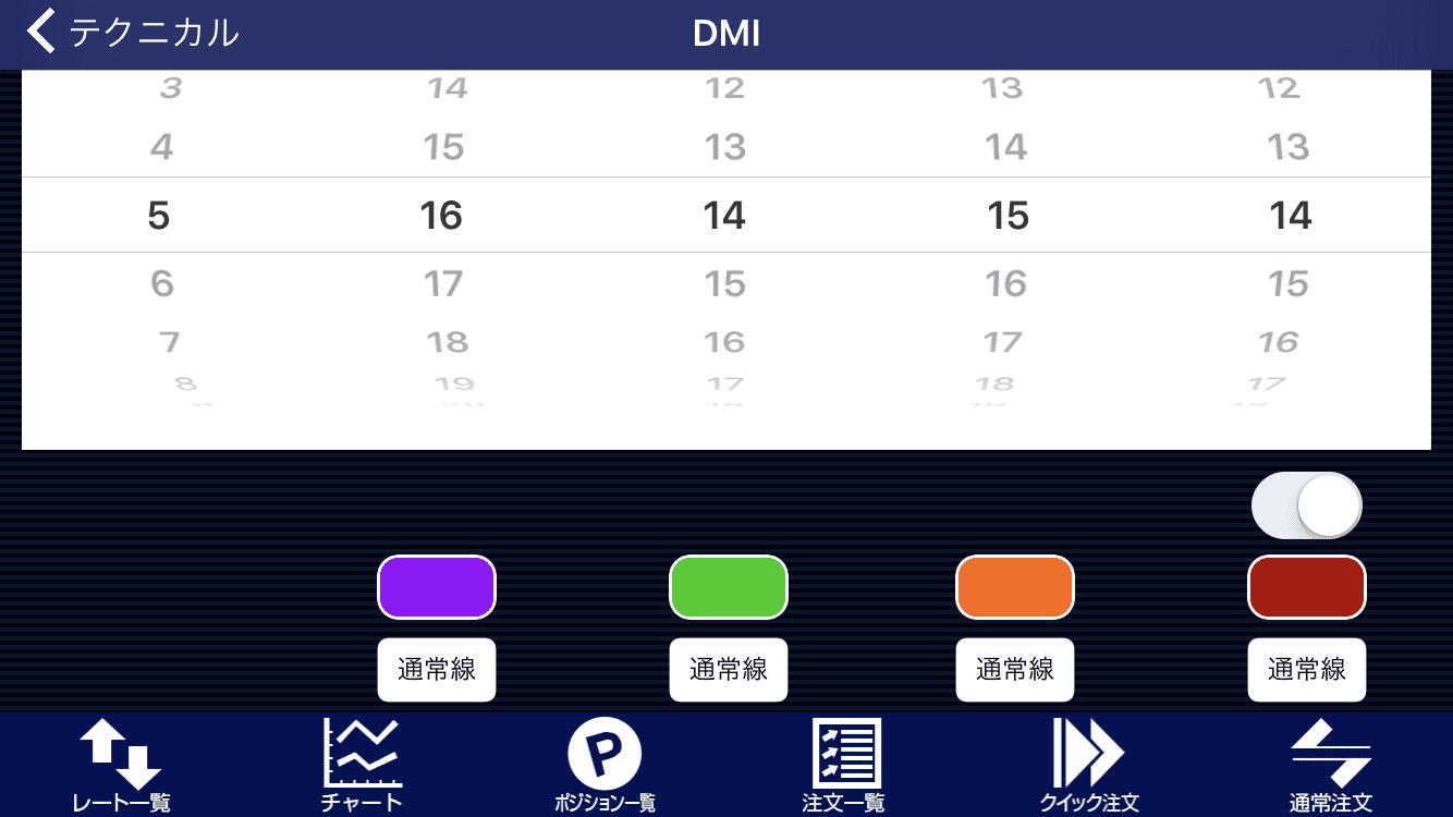 ヒロセ通商のテクニカル線の色を選ぶ画面