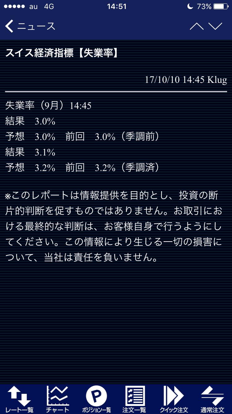 ヒロセ通商のニュース詳細画面