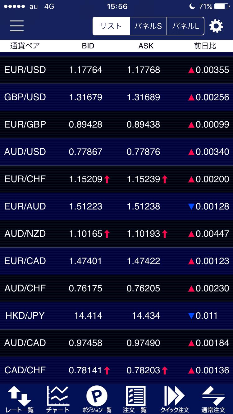 ヒロセ通商の通貨ペア一覧画面