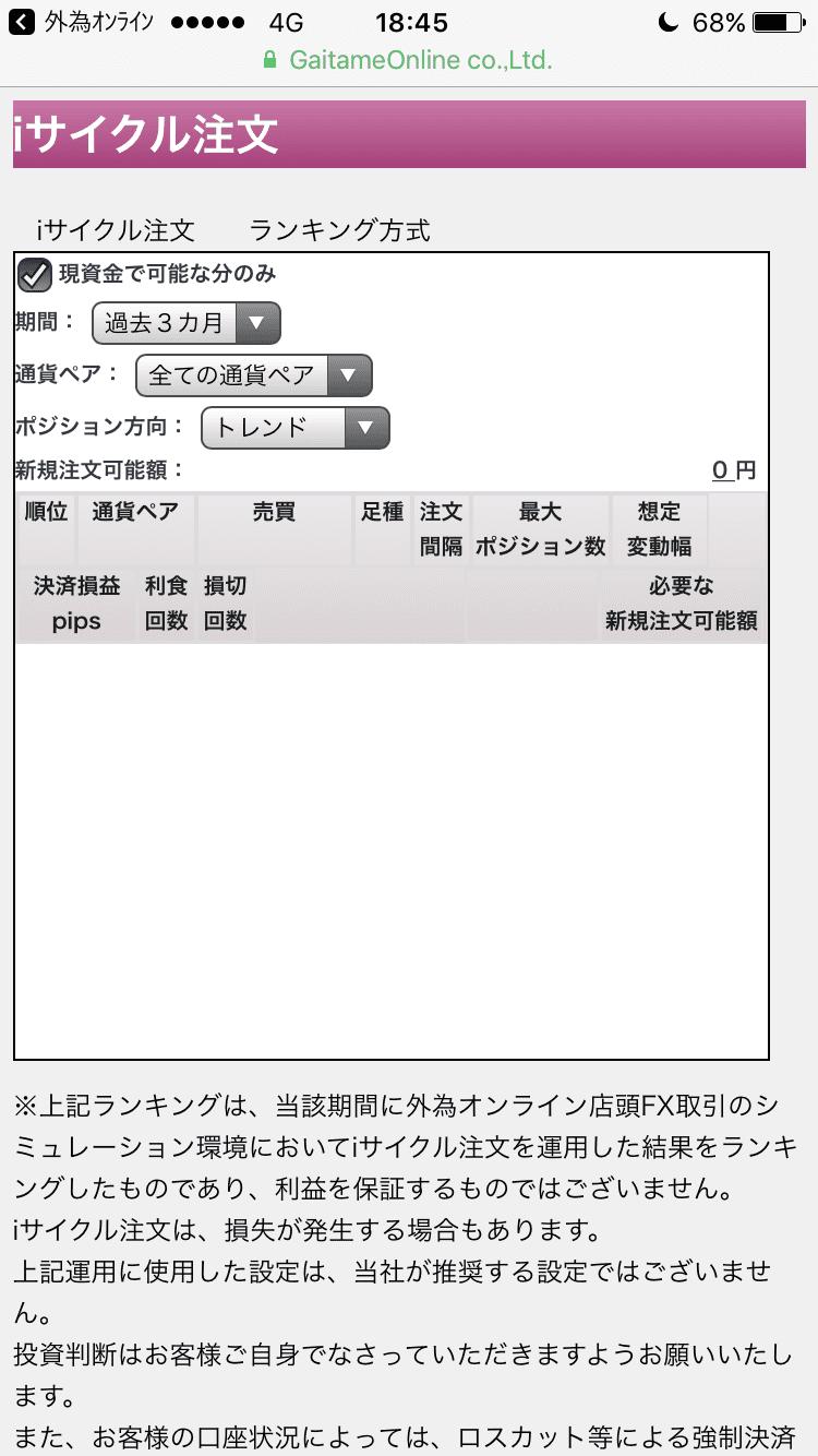 外為オンラインのiサイクル注文画面