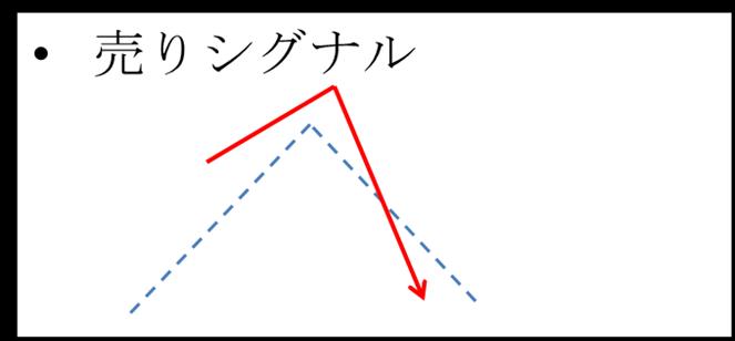 柳沢氏コラム記事解説画像1