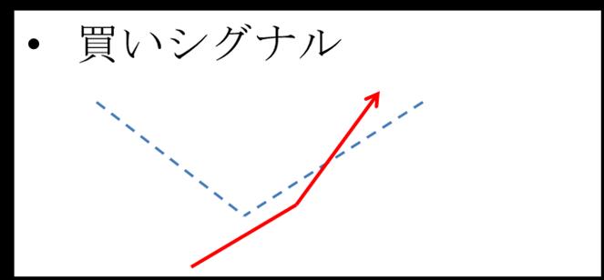 柳沢氏コラム記事解説画像3