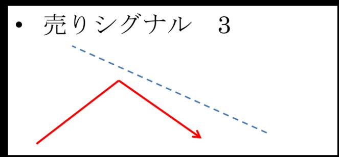 柳沢氏コラム記事解説画像6