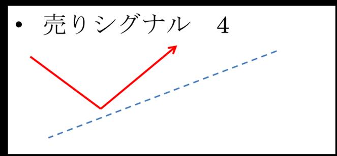 柳沢氏コラム記事解説画像7
