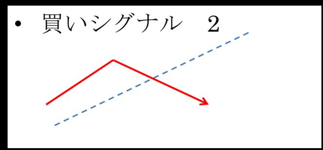 柳沢氏コラム記事解説画像8