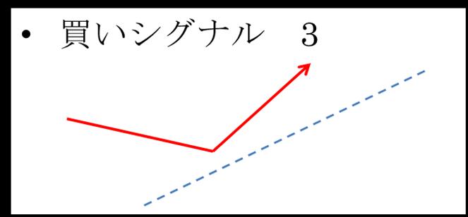 柳沢氏コラム記事解説画像9