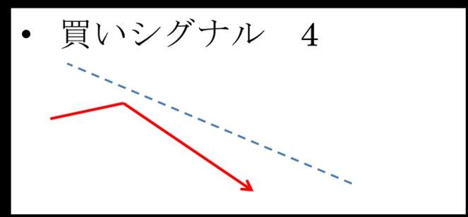柳沢氏コラム記事解説画像10