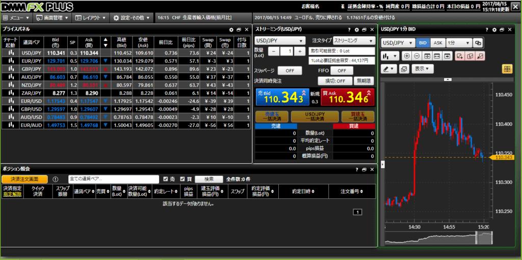 DMMFX PLUS パソコン版取引ツール