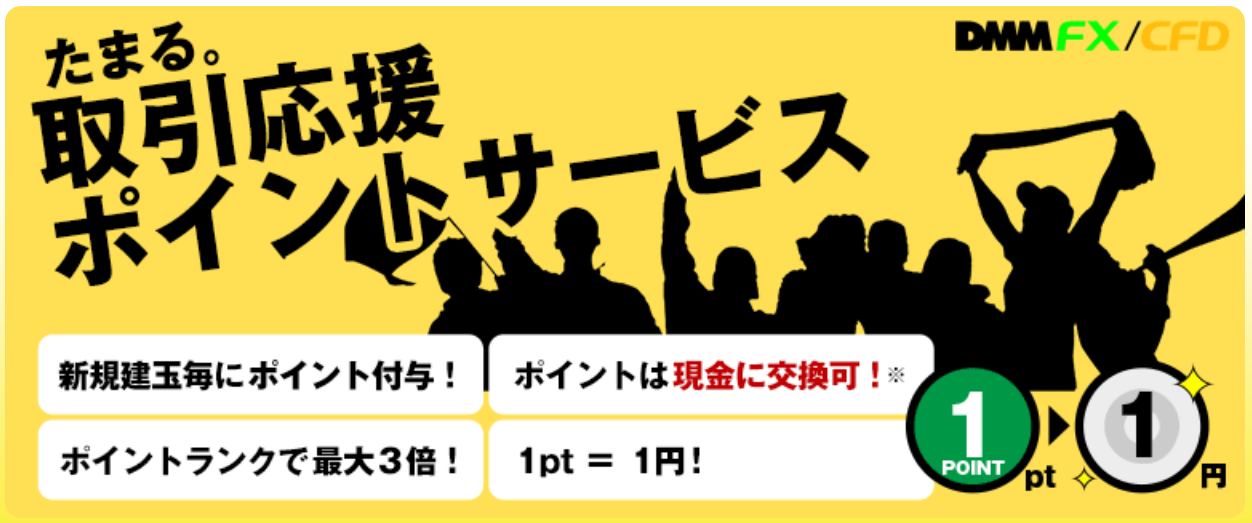 DMMFX・ポイントキャンペーンPC1