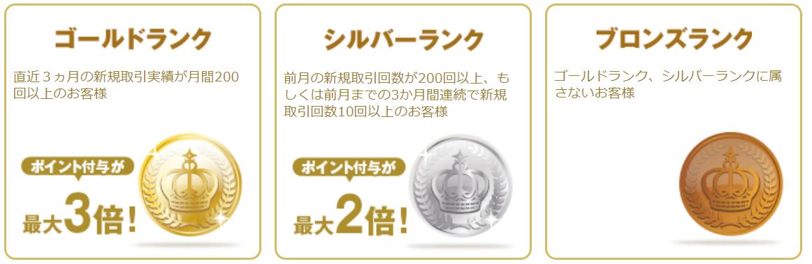 DMMFX・ポイントキャンペーンPC2