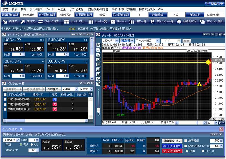 LION FXC2のパソコン専用取引画面