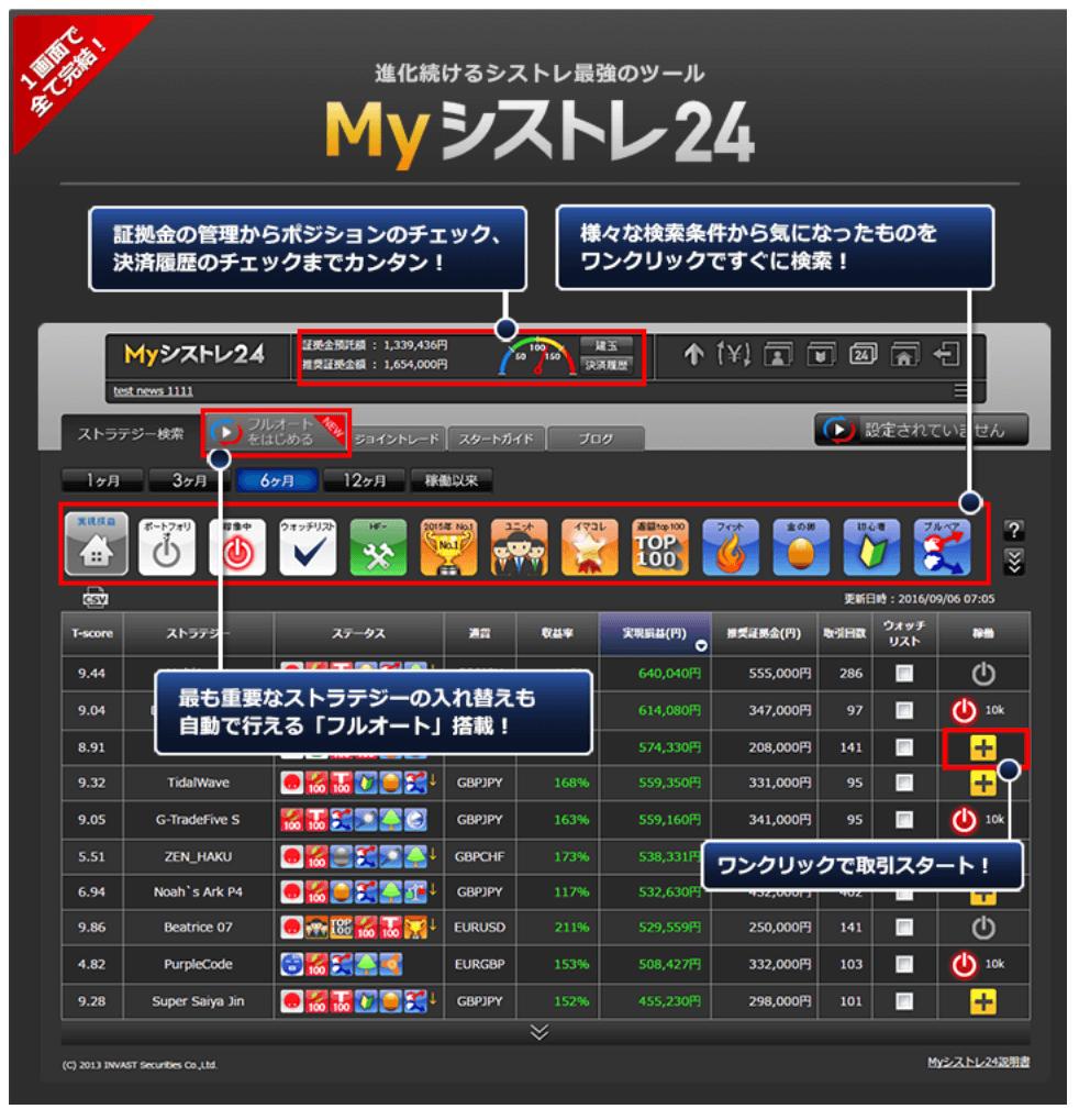 インヴァスト証券 myシストレ24 PC用