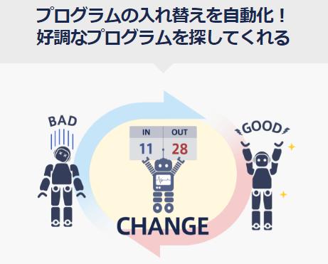 インヴァスト証券シストレ24 紹介ページキャプチャ