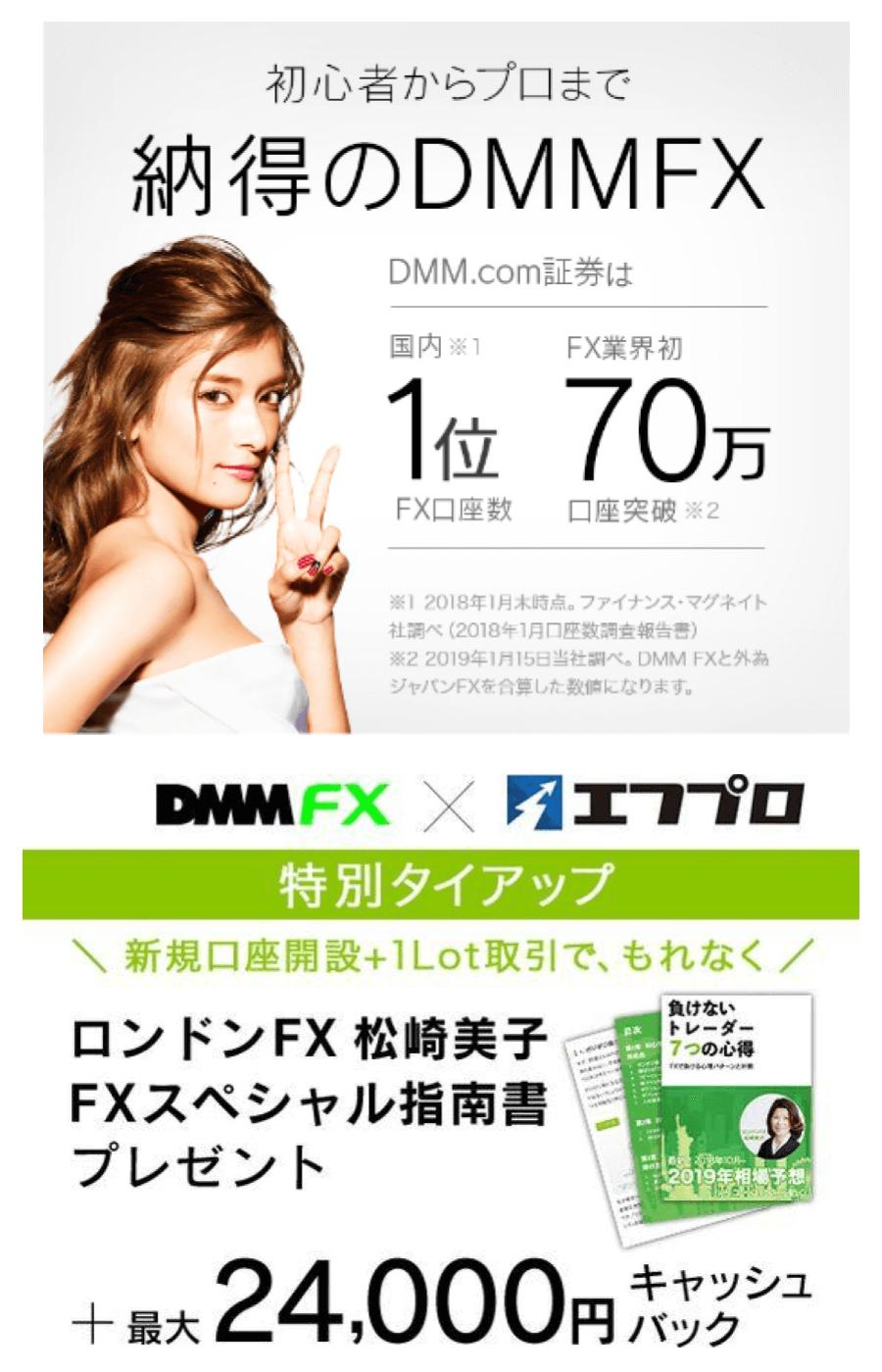 スプレッド業界最狭水準のDMMFX