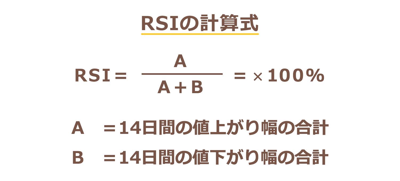 RSI計算方法