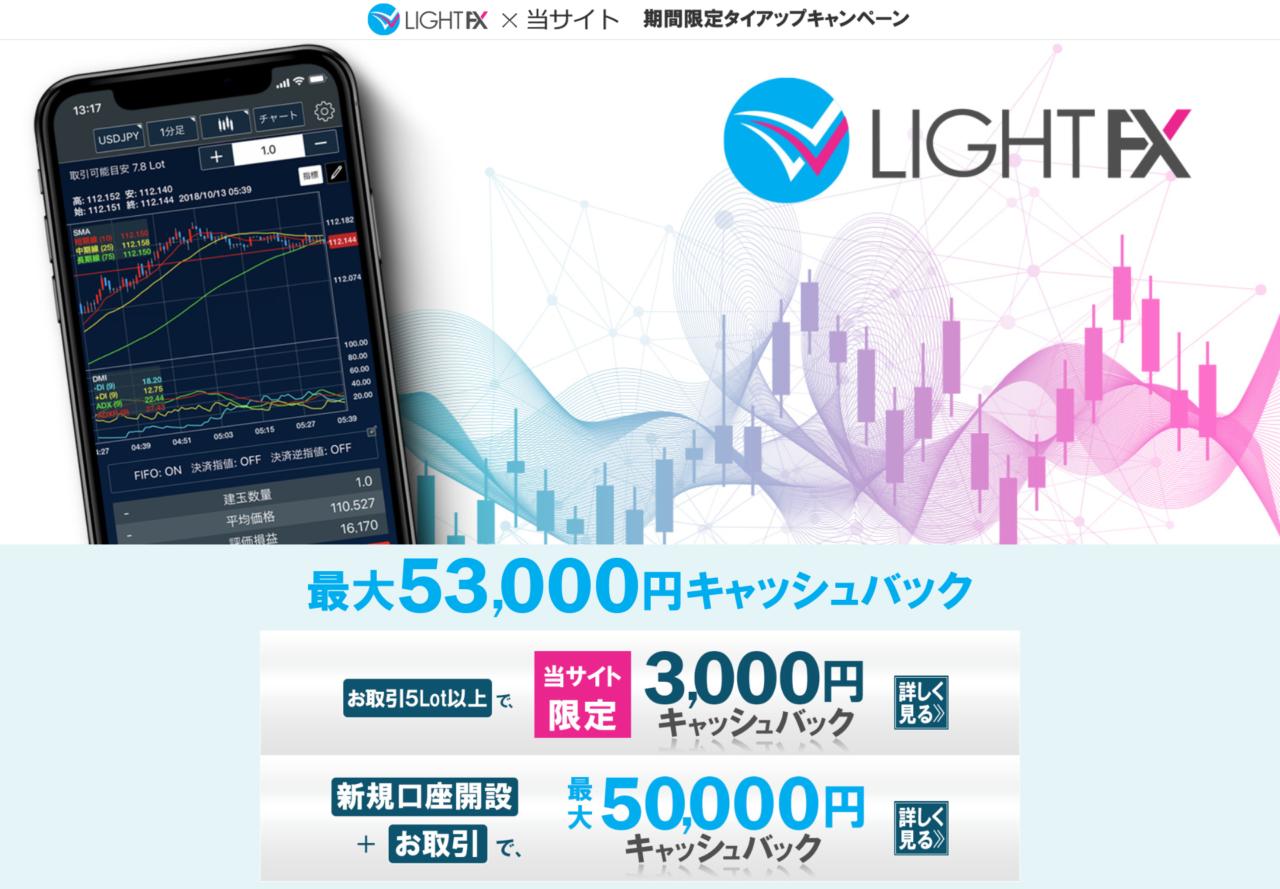 LIGHT FXキャプチャ PC