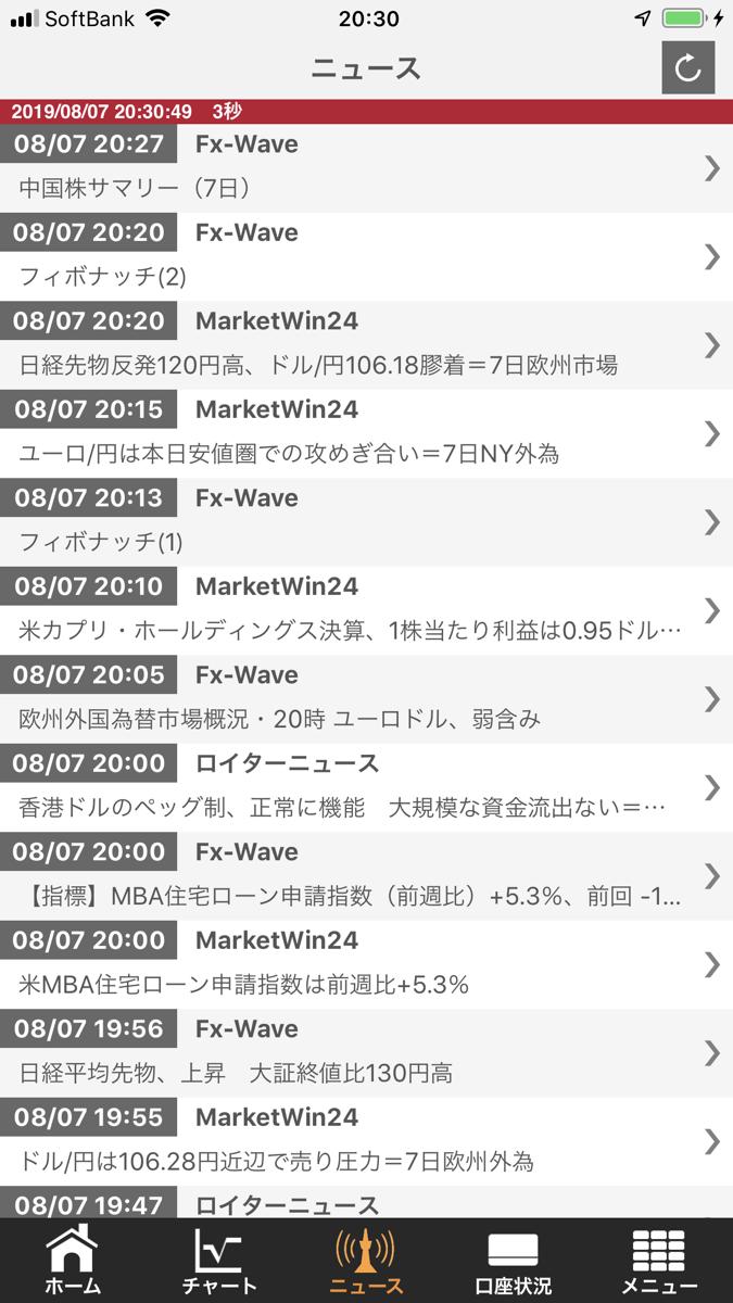 外為オンラインアプリの経済指標画面(既存)