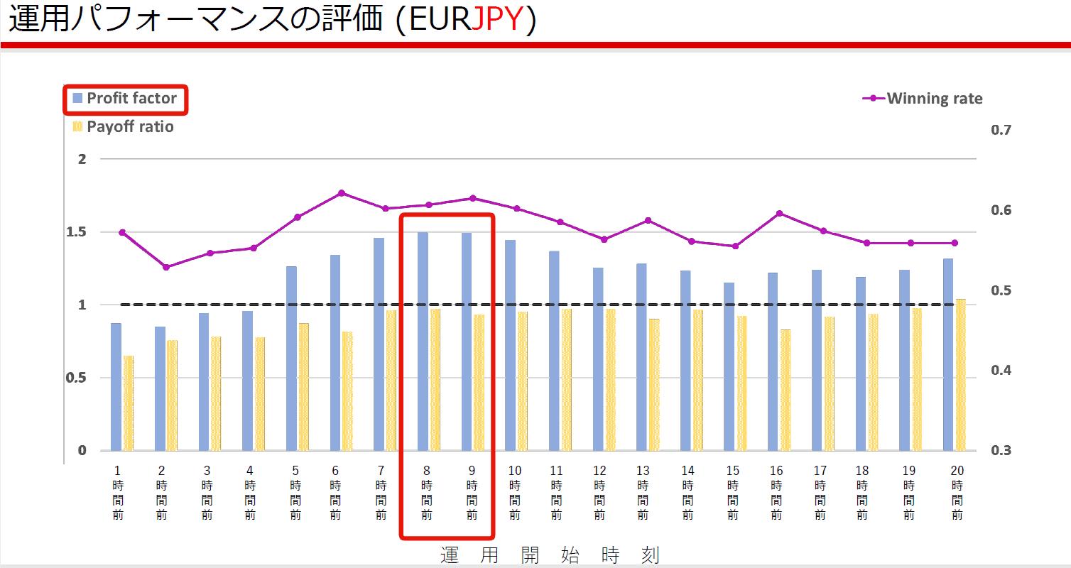 日本企業が決済のときに使う通貨のデータ(出所)財務省関税局ホームページ