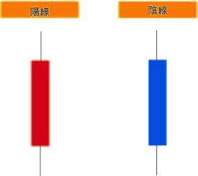 チャート図_2