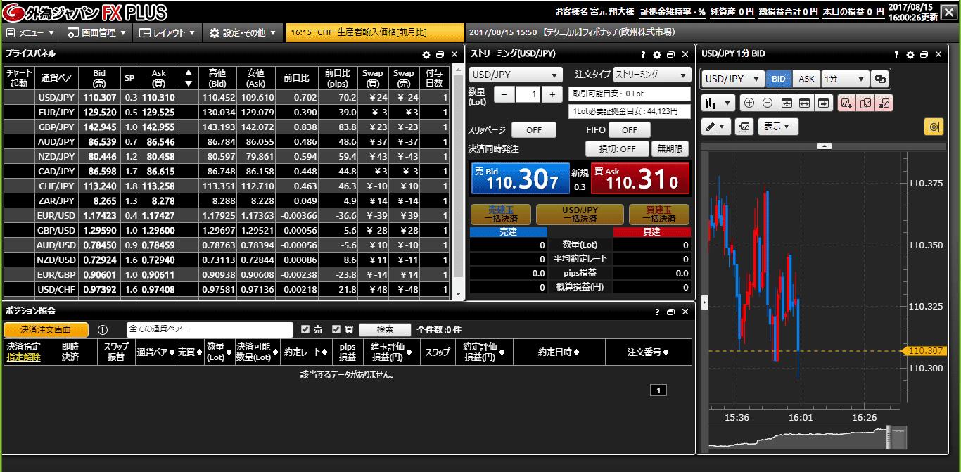 外為ジャパンFX PLUSの取引ツール画面