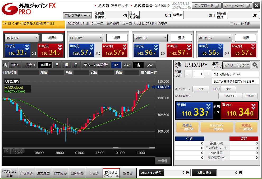 外為ジャパンの取引ツール画面