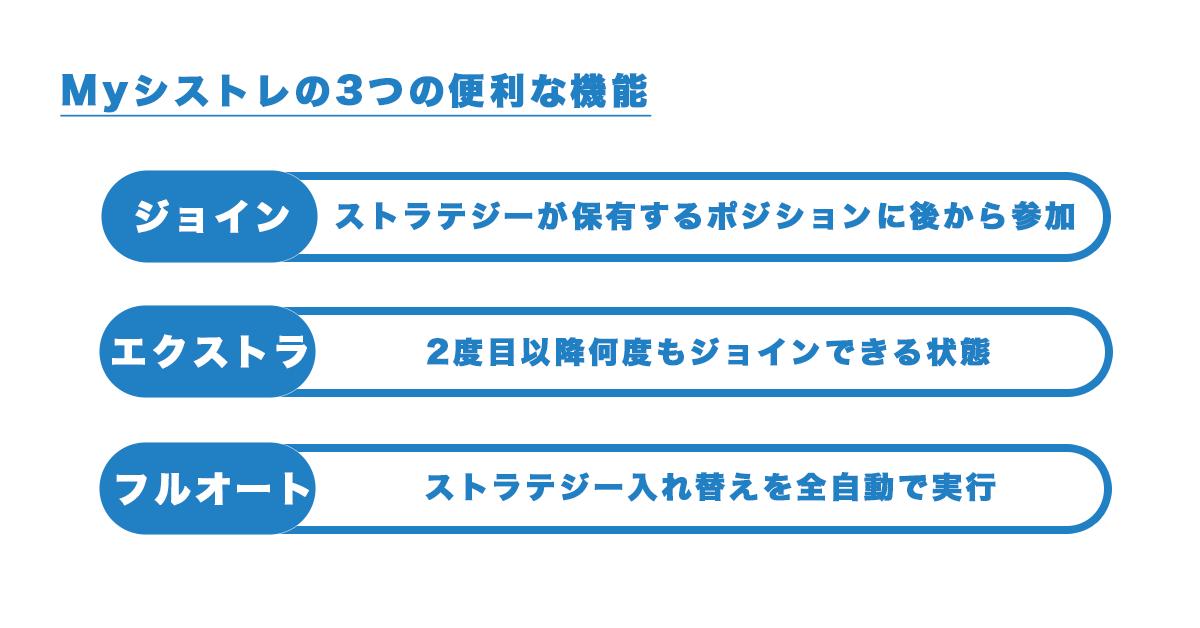 Myシストレの3つの機能