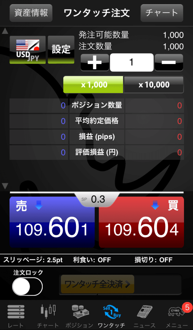 YJFX!スマホアプリ・ワンタッチ注文