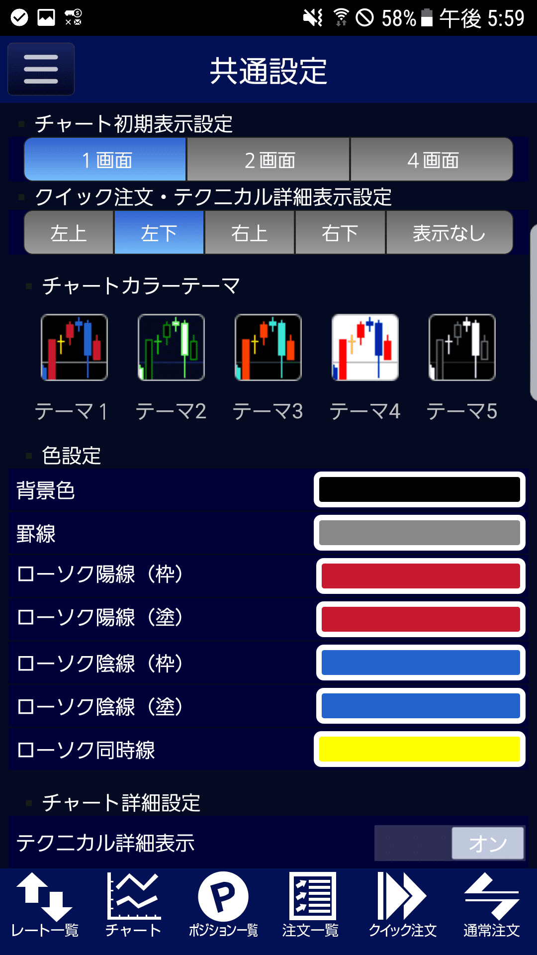 ヒロセ通商のチャート設定画面